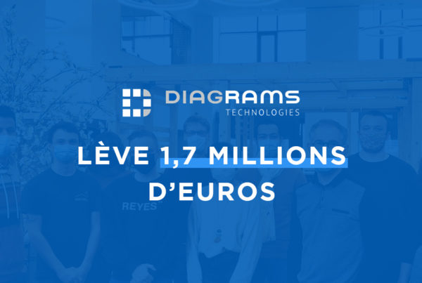 Photo Diagrams lève 1,7 Millions d'euros